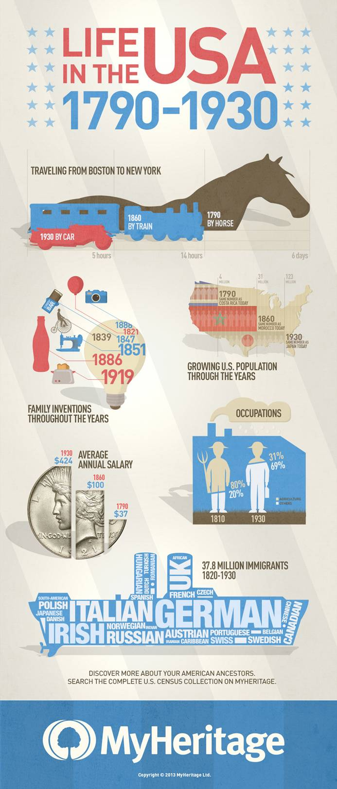infographics-eng